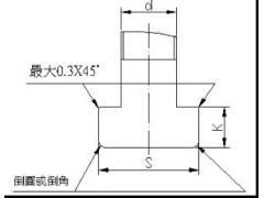T型槽示图2