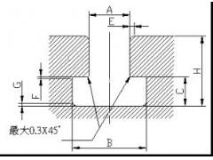 T型槽示图1